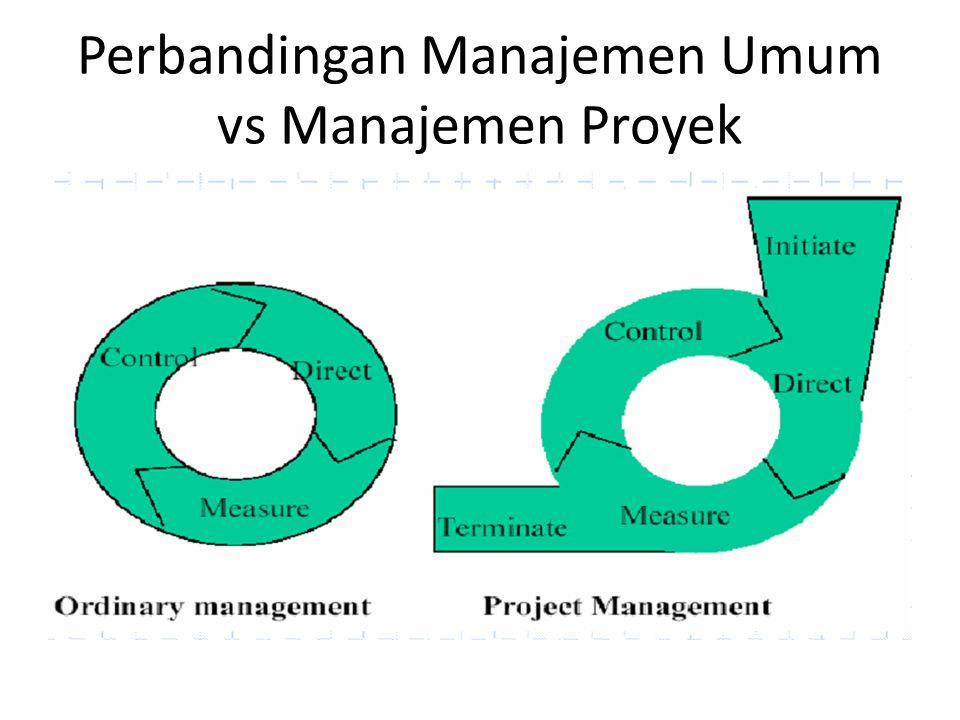 Perbandingan Manajemen Umum vs Manajemen Proyek