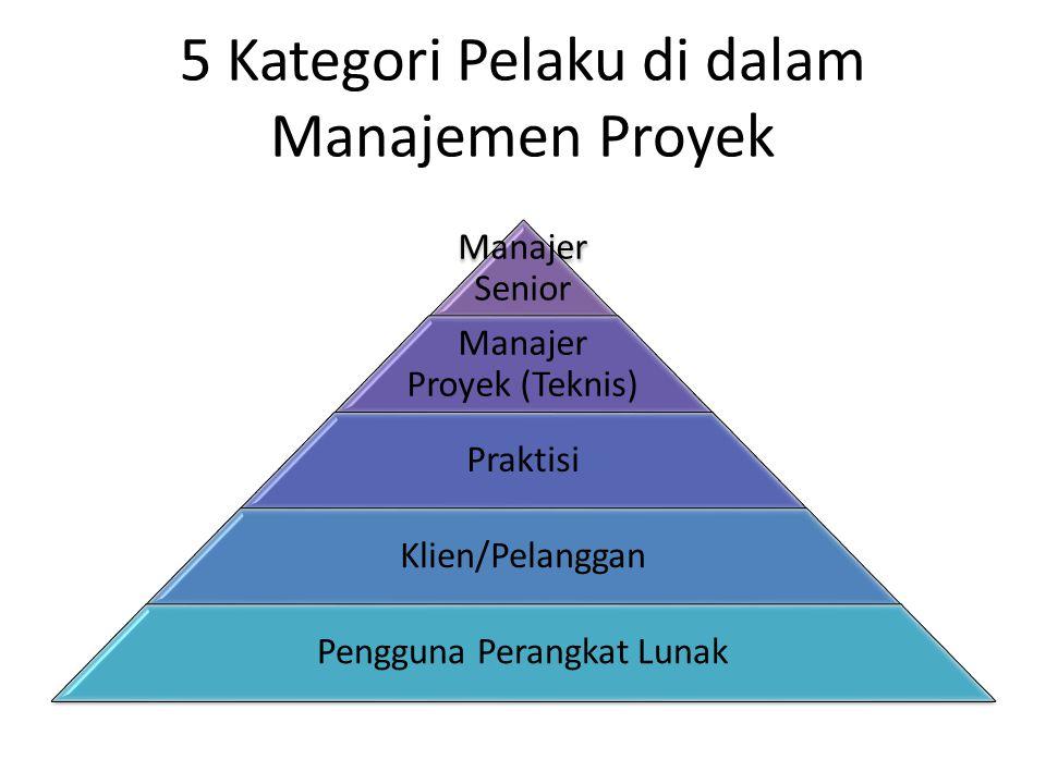 5 Kategori Pelaku di dalam Manajemen Proyek