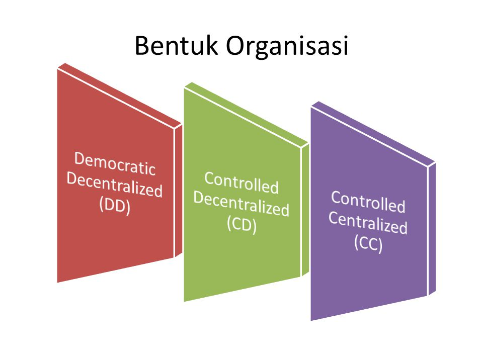 Bentuk Organisasi Democratic Decentralized (DD)