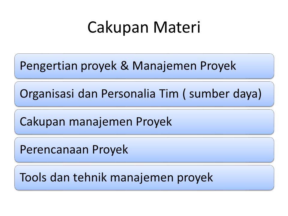 Cakupan Materi Pengertian proyek & Manajemen Proyek
