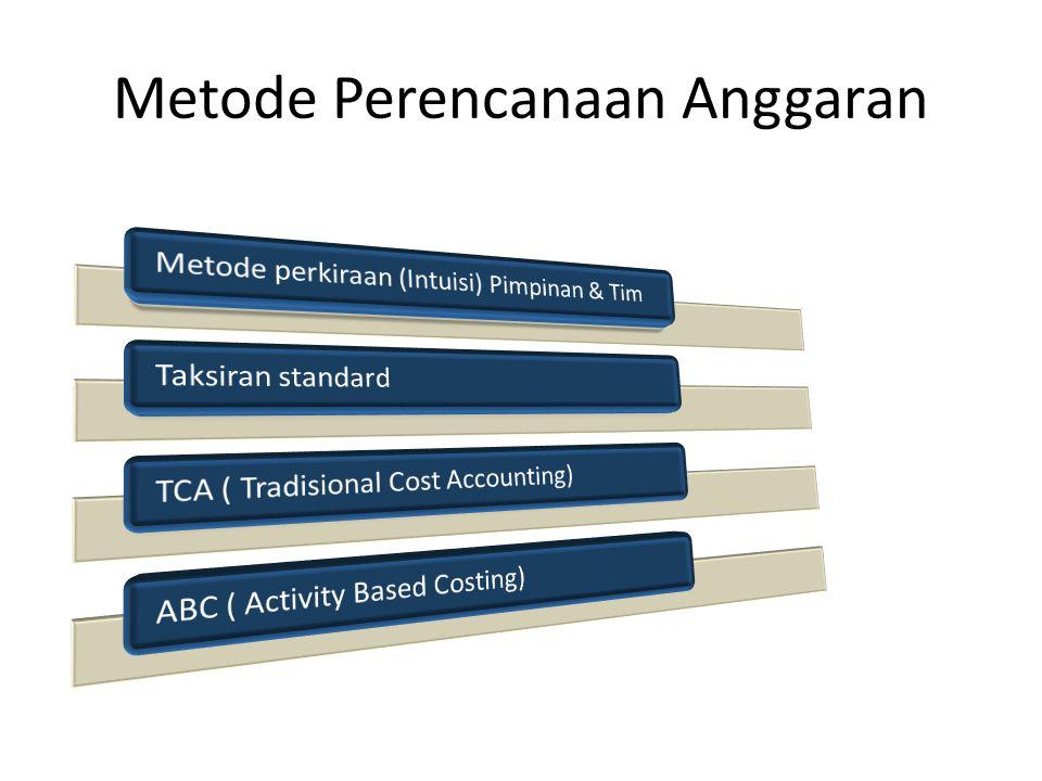 Metode Perencanaan Anggaran