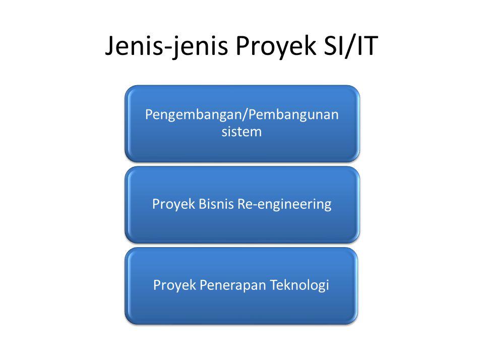 Jenis-jenis Proyek SI/IT