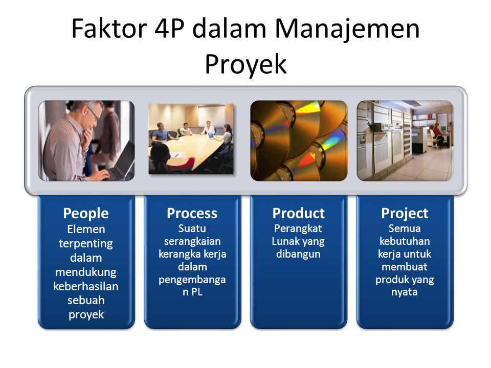 Faktor 4P dalam Manajemen Proyek