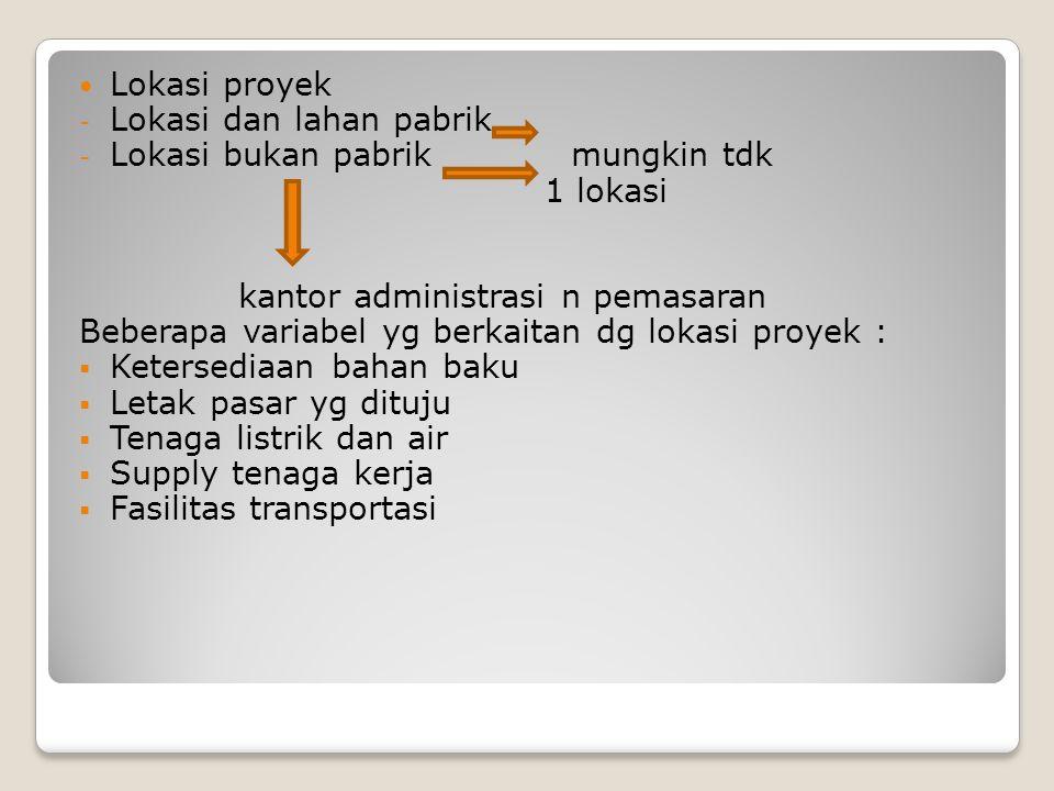 Lokasi proyek Lokasi dan lahan pabrik. Lokasi bukan pabrik mungkin tdk. 1 lokasi. kantor administrasi n pemasaran.