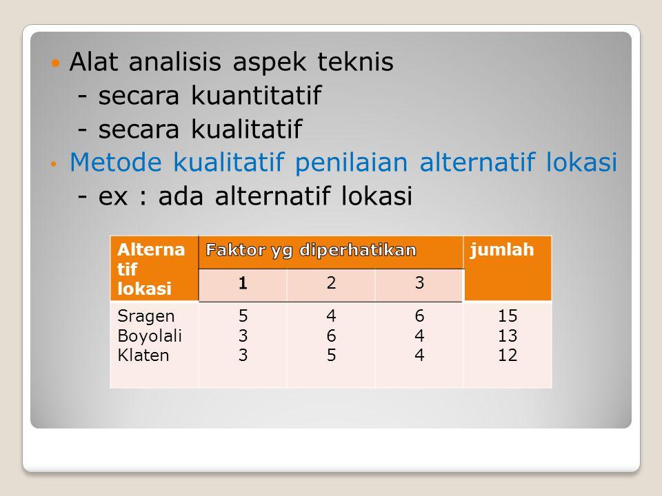 Alat analisis aspek teknis - secara kuantitatif - secara kualitatif