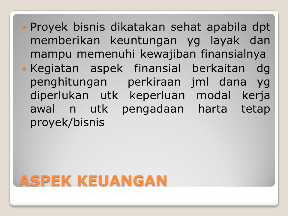 Proyek bisnis dikatakan sehat apabila dpt memberikan keuntungan yg layak dan mampu memenuhi kewajiban finansialnya
