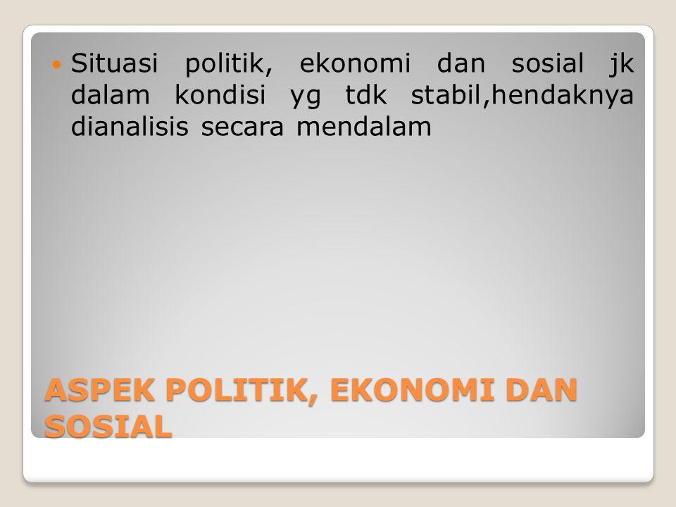 ASPEK POLITIK, EKONOMI DAN SOSIAL
