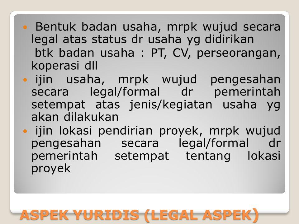 ASPEK YURIDIS (LEGAL ASPEK)