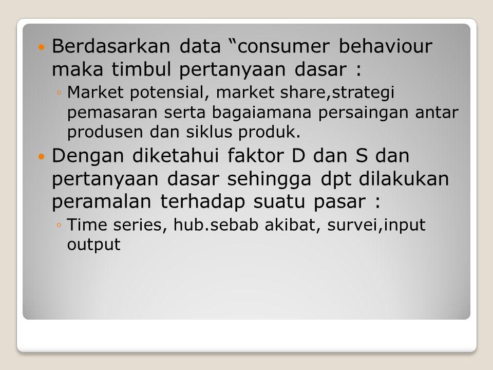 Berdasarkan data consumer behaviour maka timbul pertanyaan dasar :