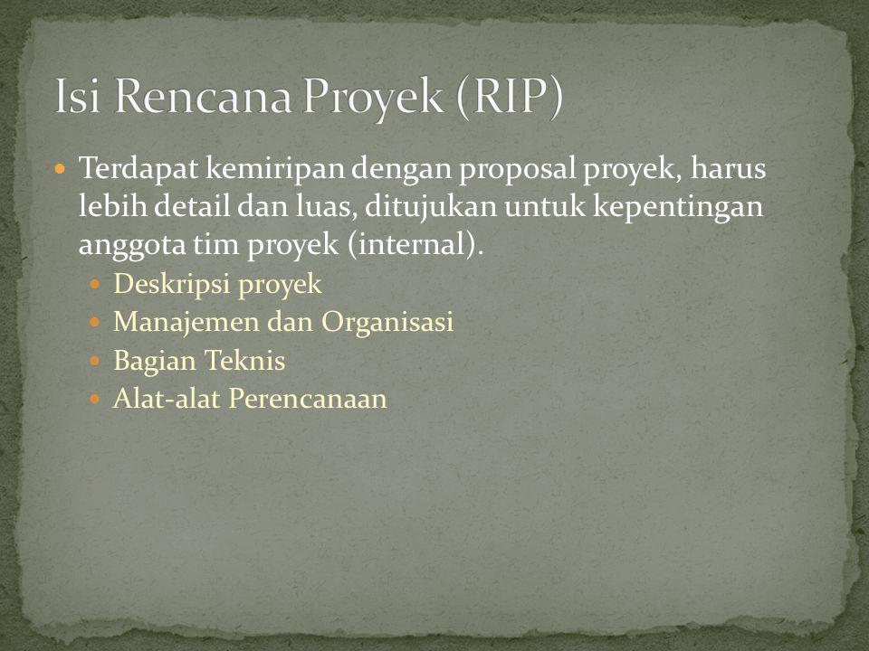 Isi Rencana Proyek (RIP)
