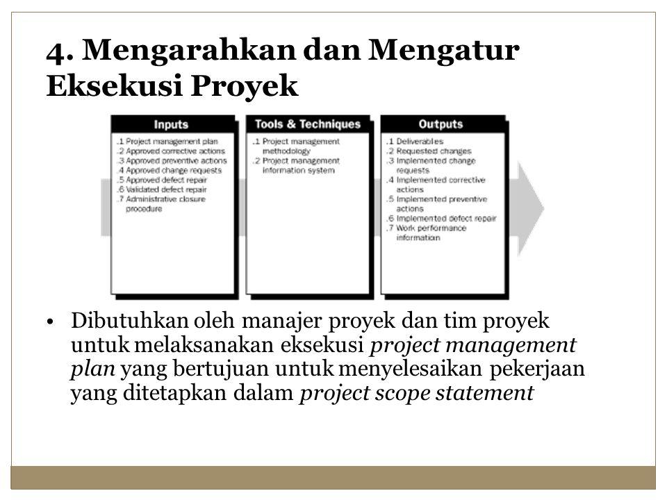 4. Mengarahkan dan Mengatur Eksekusi Proyek