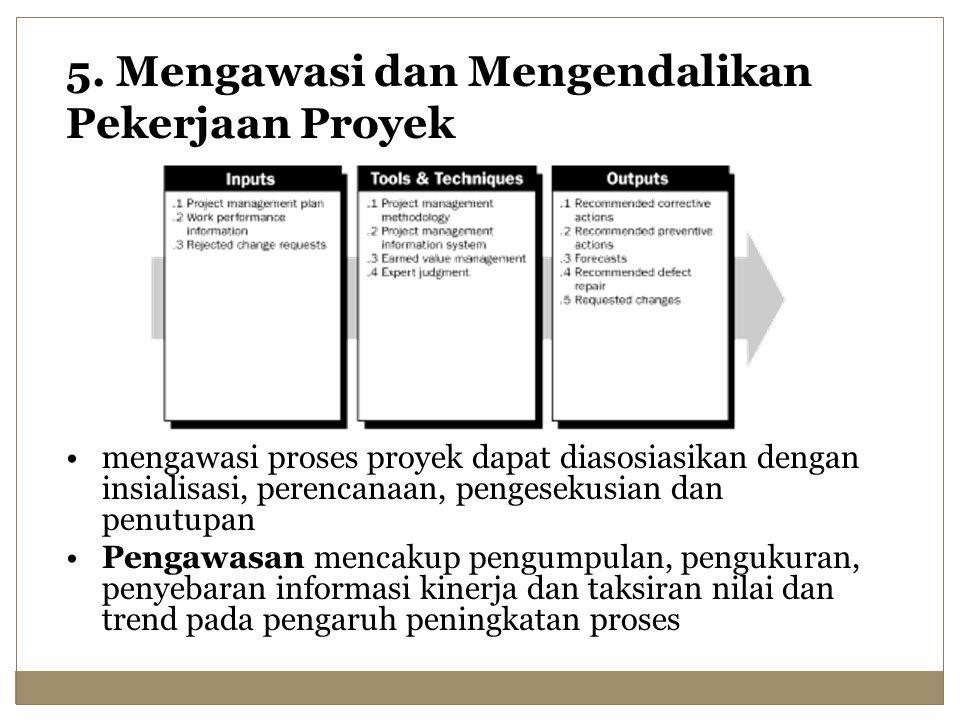 5. Mengawasi dan Mengendalikan Pekerjaan Proyek