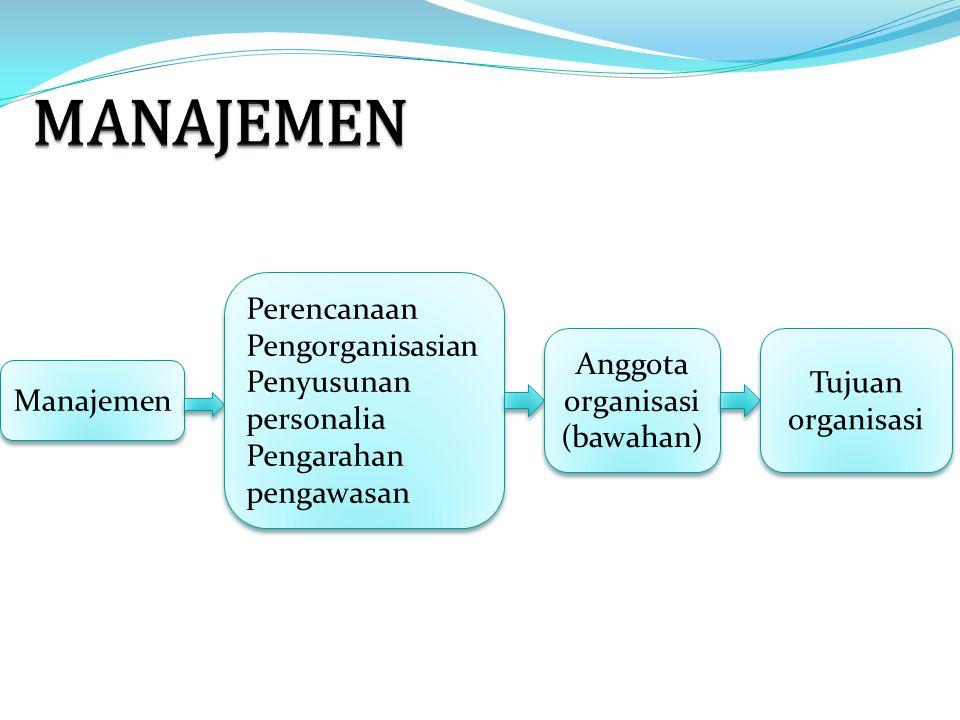 Anggota organisasi (bawahan)