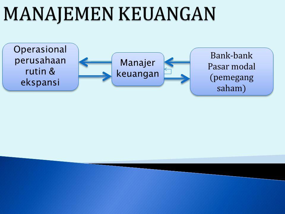 MANAJEMEN KEUANGAN Operasional perusahaan rutin & ekspansi Bank-bank