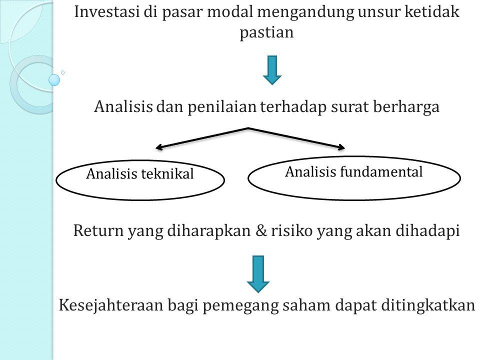 Investasi di pasar modal mengandung unsur ketidak pastian