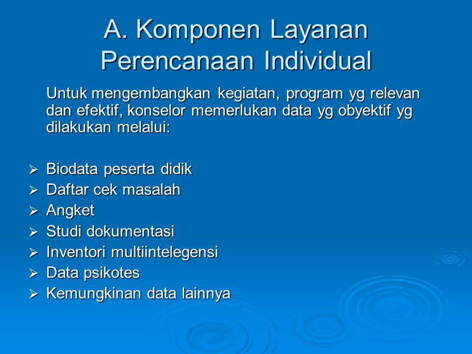 A. Komponen Layanan Perencanaan Individual