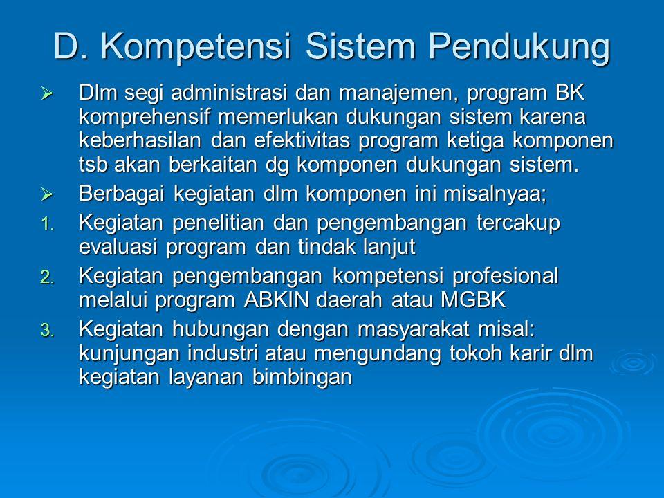 D. Kompetensi Sistem Pendukung