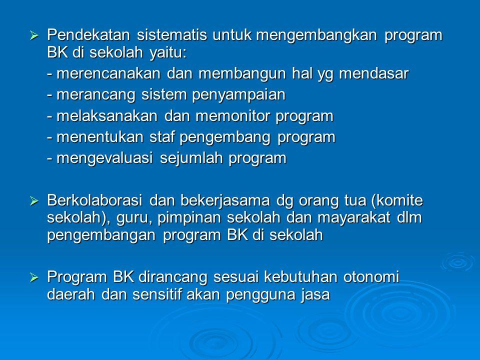 Pendekatan sistematis untuk mengembangkan program BK di sekolah yaitu: