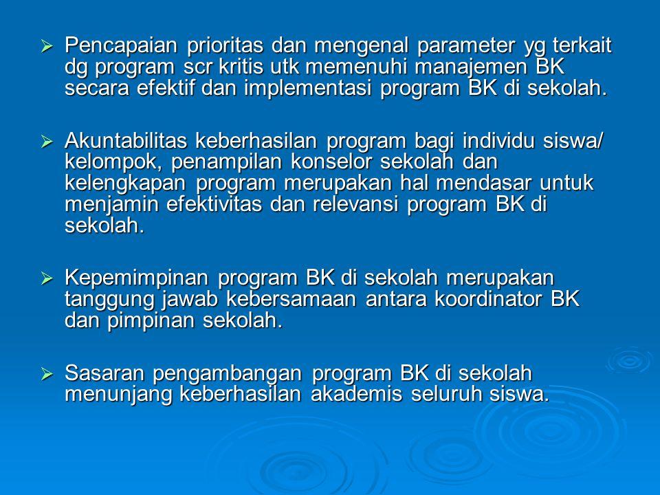 Pencapaian prioritas dan mengenal parameter yg terkait dg program scr kritis utk memenuhi manajemen BK secara efektif dan implementasi program BK di sekolah.