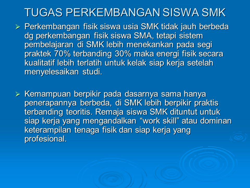 TUGAS PERKEMBANGAN SISWA SMK