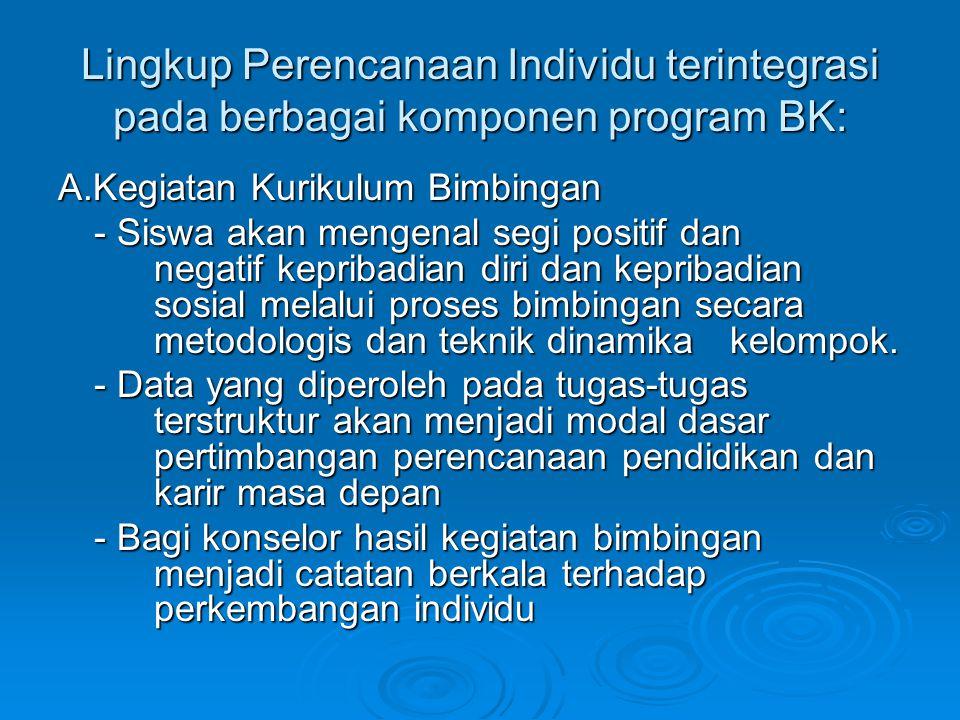 Lingkup Perencanaan Individu terintegrasi pada berbagai komponen program BK: