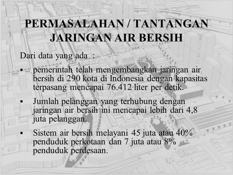 PERMASALAHAN / TANTANGAN JARINGAN AIR BERSIH