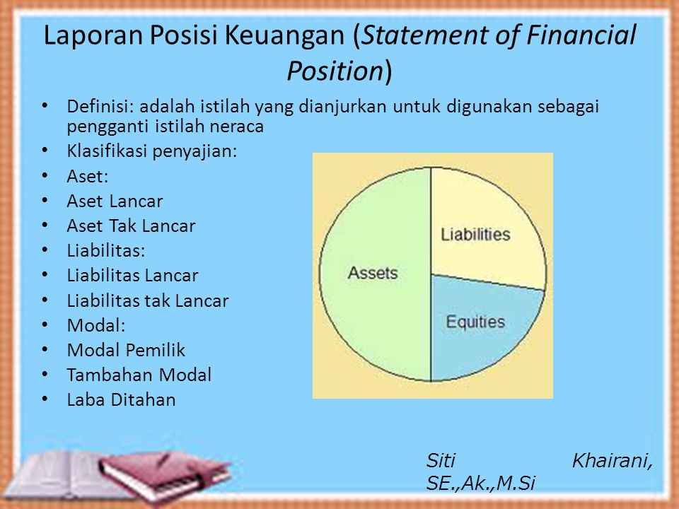 Laporan Posisi Keuangan (Statement of Financial Position)