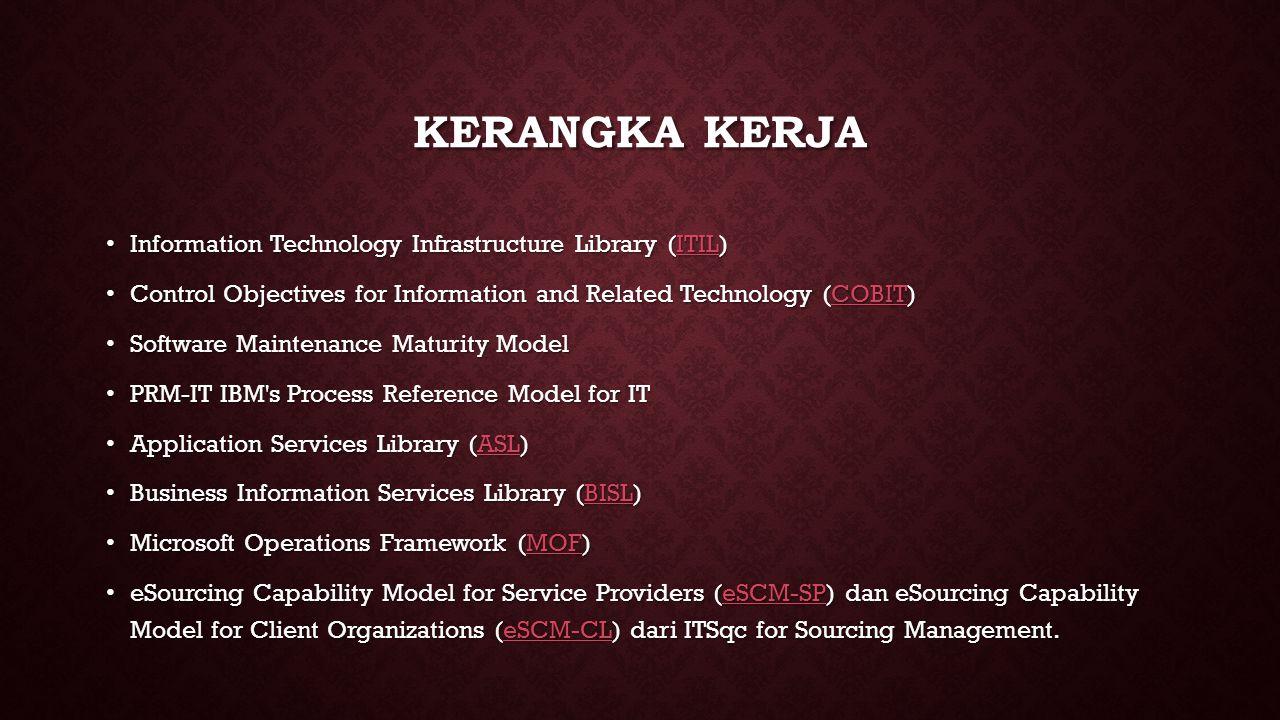 Kerangka Kerja Information Technology Infrastructure Library (ITIL)