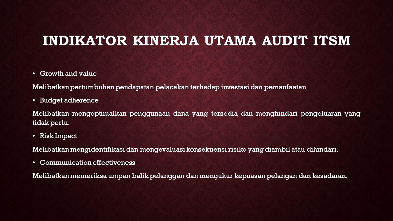 indikator kinerja utama audit ITSM