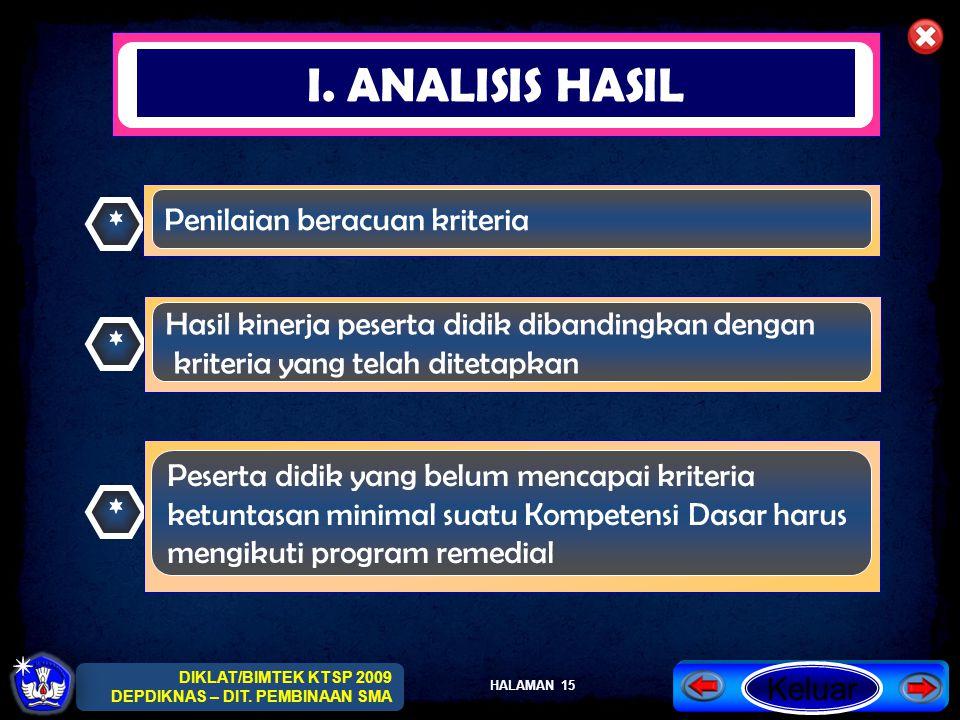 I. ANALISIS HASIL * Penilaian beracuan kriteria