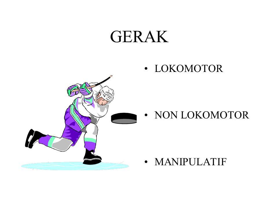 GERAK LOKOMOTOR NON LOKOMOTOR MANIPULATIF