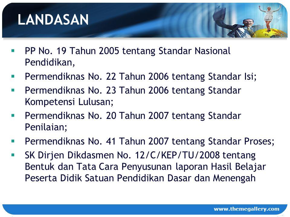LANDASAN PP No. 19 Tahun 2005 tentang Standar Nasional Pendidikan,