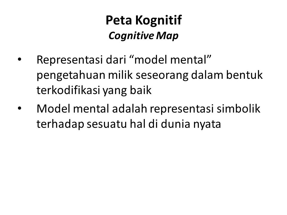 Peta Kognitif Cognitive Map
