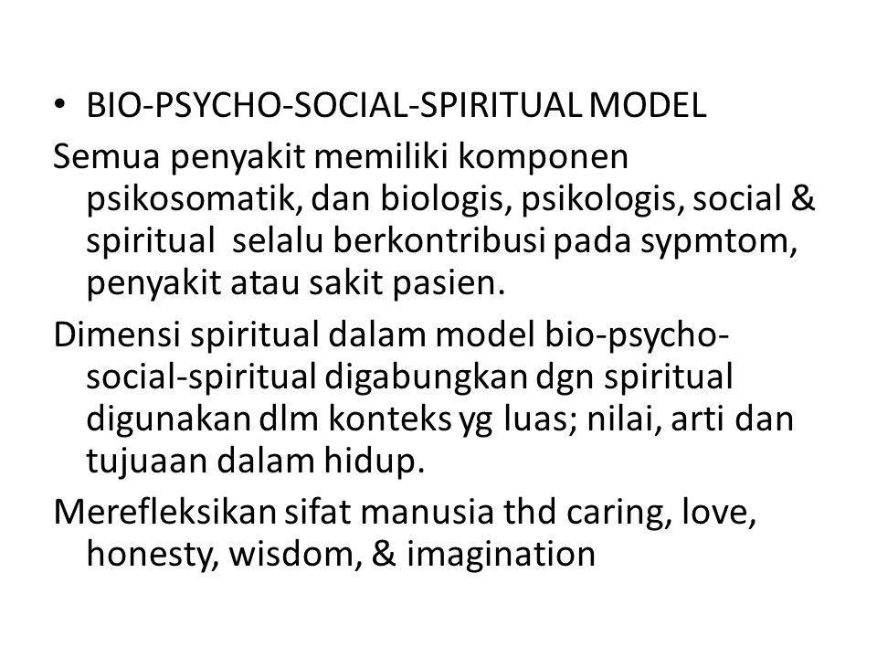 BIO-PSYCHO-SOCIAL-SPIRITUAL MODEL