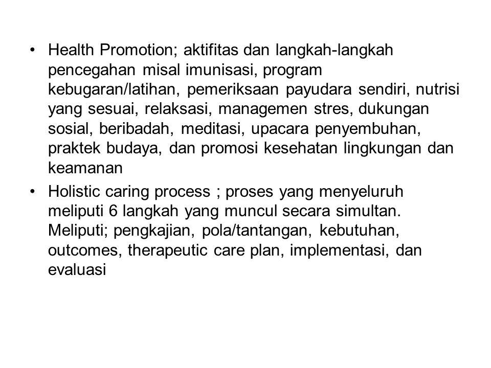 Health Promotion; aktifitas dan langkah-langkah pencegahan misal imunisasi, program kebugaran/latihan, pemeriksaan payudara sendiri, nutrisi yang sesuai, relaksasi, managemen stres, dukungan sosial, beribadah, meditasi, upacara penyembuhan, praktek budaya, dan promosi kesehatan lingkungan dan keamanan