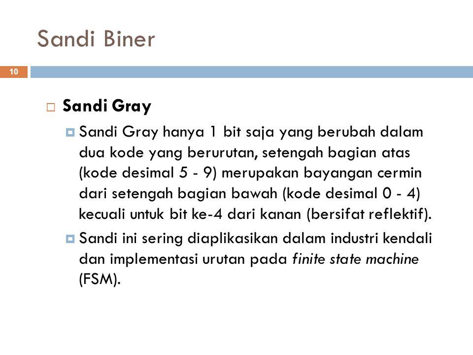 Sandi Biner Sandi Gray.