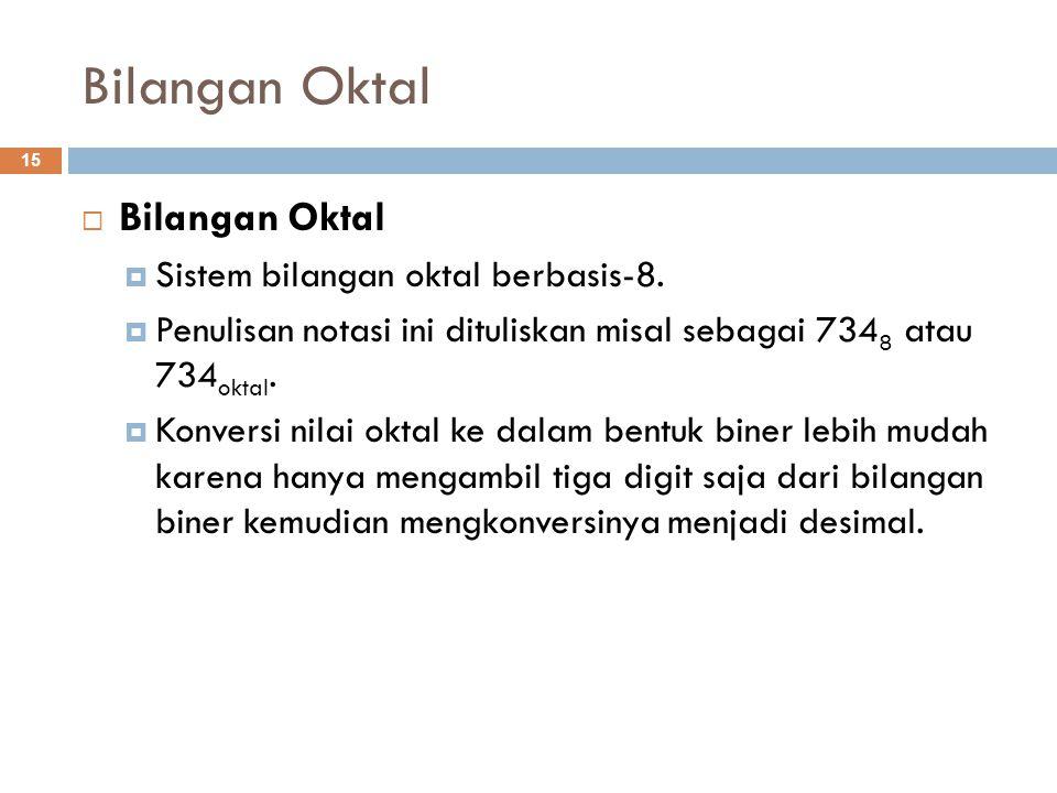 Bilangan Oktal Bilangan Oktal Sistem bilangan oktal berbasis-8.