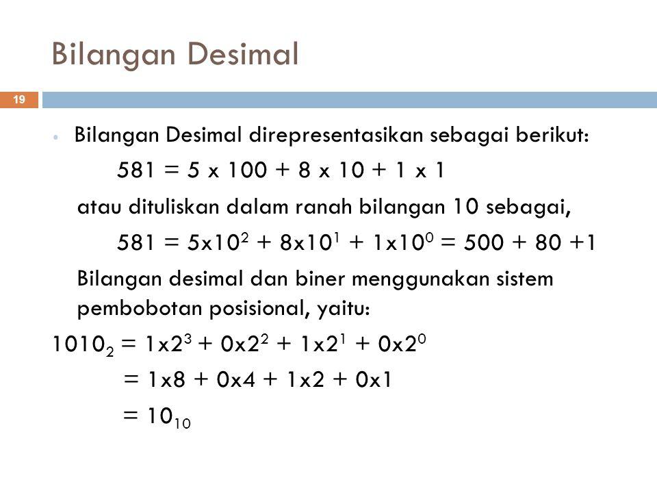 Bilangan Desimal Bilangan Desimal direpresentasikan sebagai berikut: