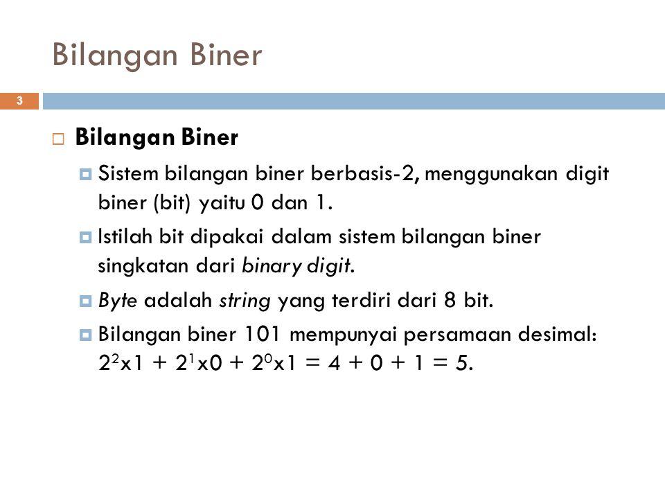 Bilangan Biner Bilangan Biner