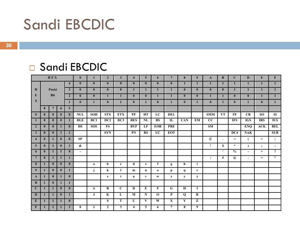 Sandi EBCDIC Sandi EBCDIC