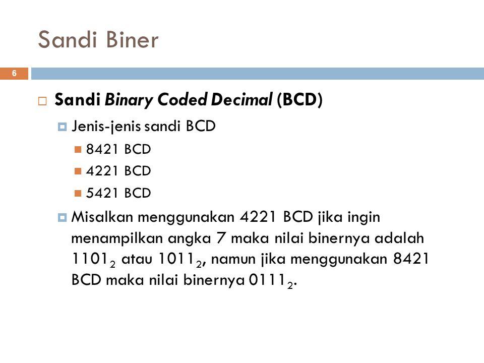 Sandi Biner Sandi Binary Coded Decimal (BCD) Jenis-jenis sandi BCD