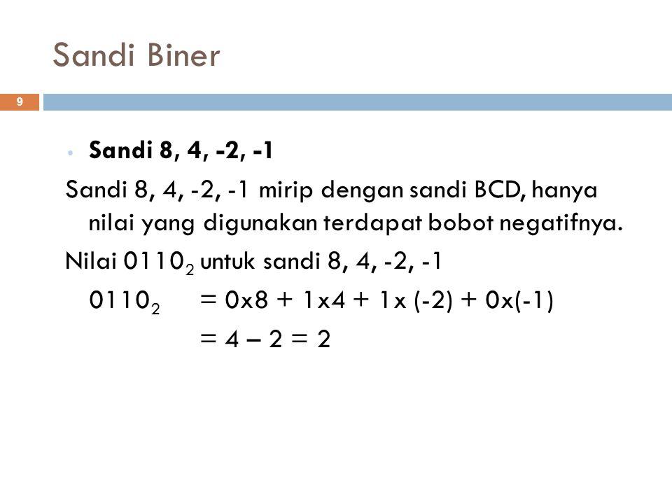 Sandi Biner Sandi 8, 4, -2, -1. Sandi 8, 4, -2, -1 mirip dengan sandi BCD, hanya nilai yang digunakan terdapat bobot negatifnya.