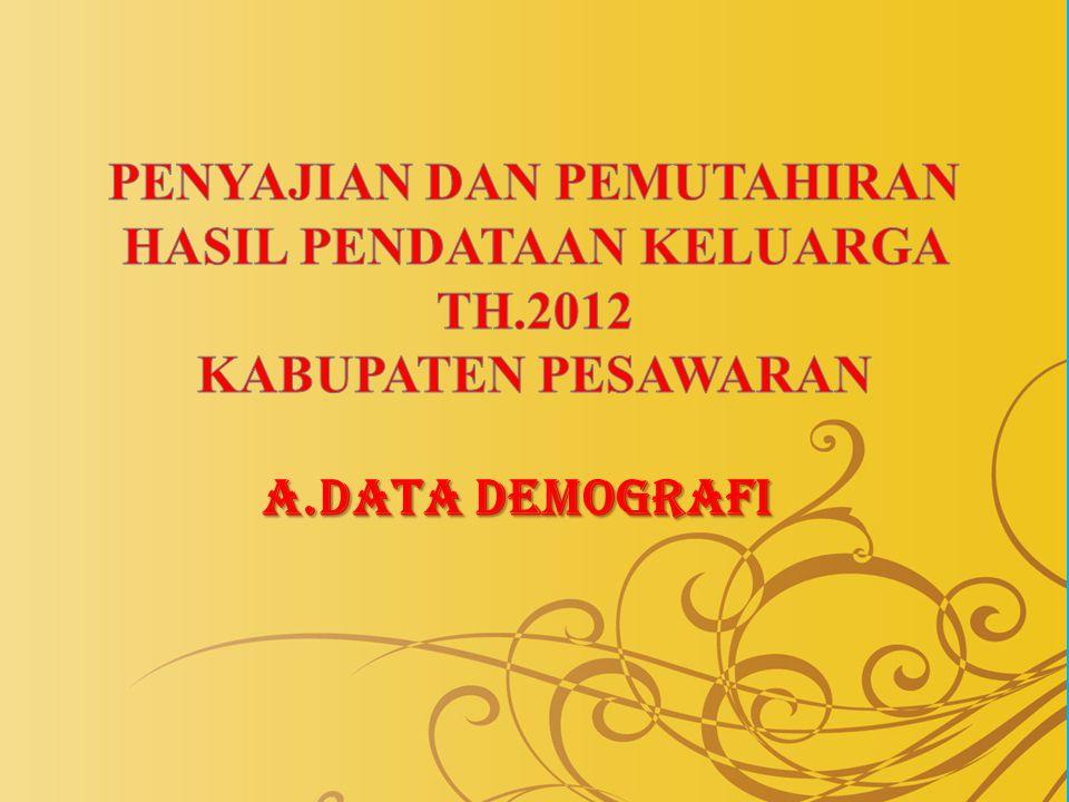 PENYAJIAN DAN PEMUTAHIRAN HASIL PENDATAAN KELUARGA TH.2012