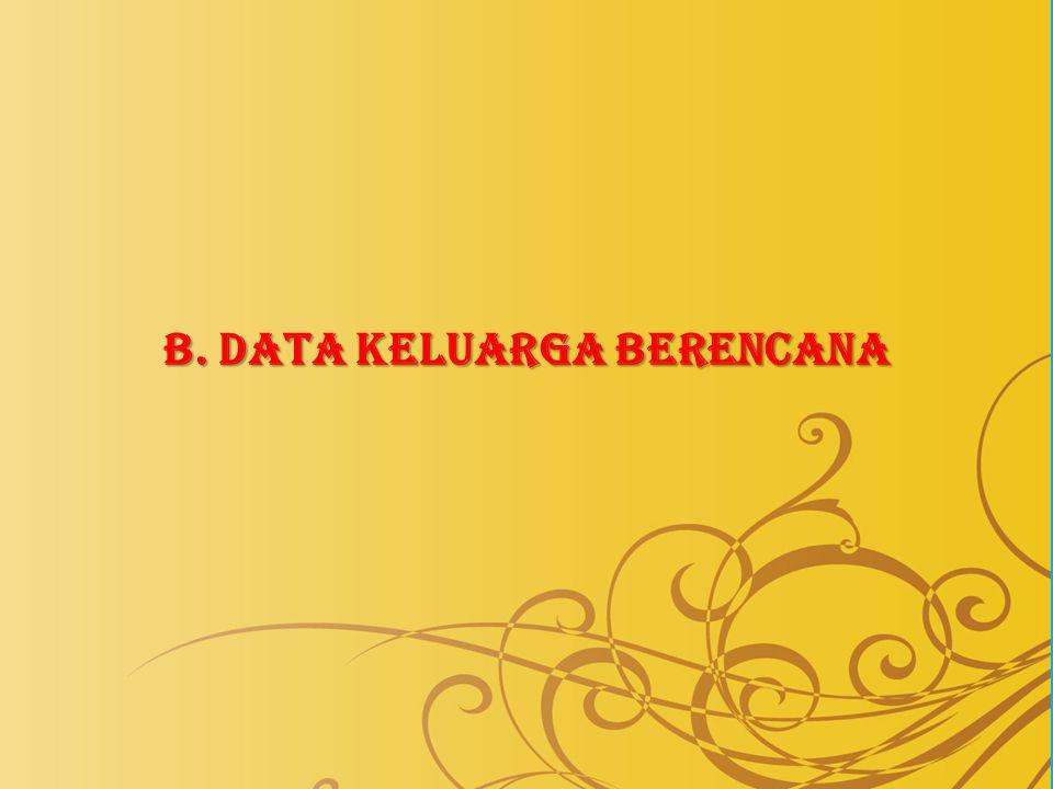 B. DATA KELUARGA BERENCANA