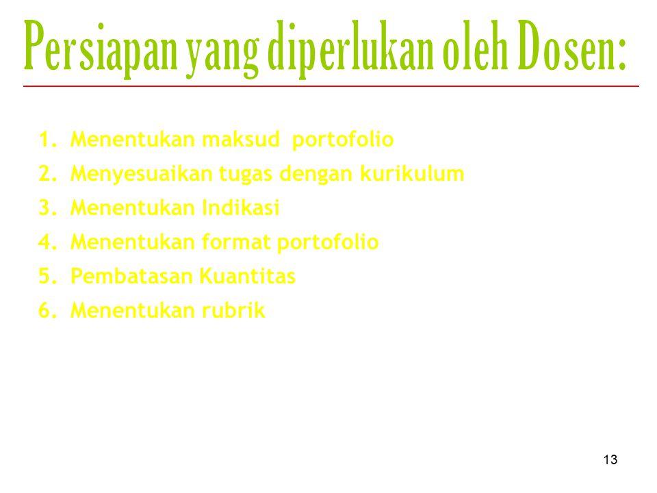 Persiapan yang diperlukan oleh Dosen: