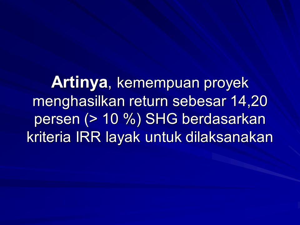 Artinya, kemempuan proyek menghasilkan return sebesar 14,20 persen (> 10 %) SHG berdasarkan kriteria IRR layak untuk dilaksanakan
