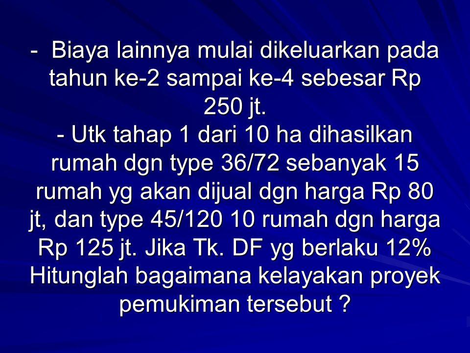- Biaya lainnya mulai dikeluarkan pada tahun ke-2 sampai ke-4 sebesar Rp 250 jt.