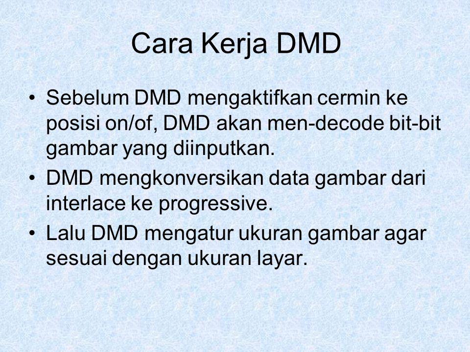Cara Kerja DMD Sebelum DMD mengaktifkan cermin ke posisi on/of, DMD akan men-decode bit-bit gambar yang diinputkan.