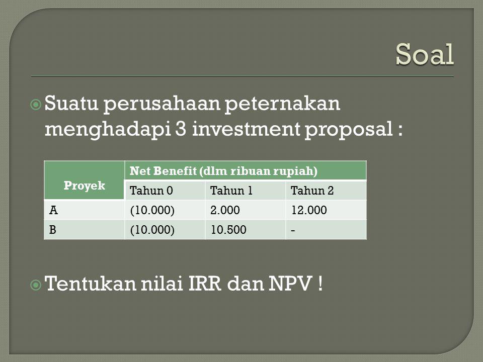 Soal Suatu perusahaan peternakan menghadapi 3 investment proposal :