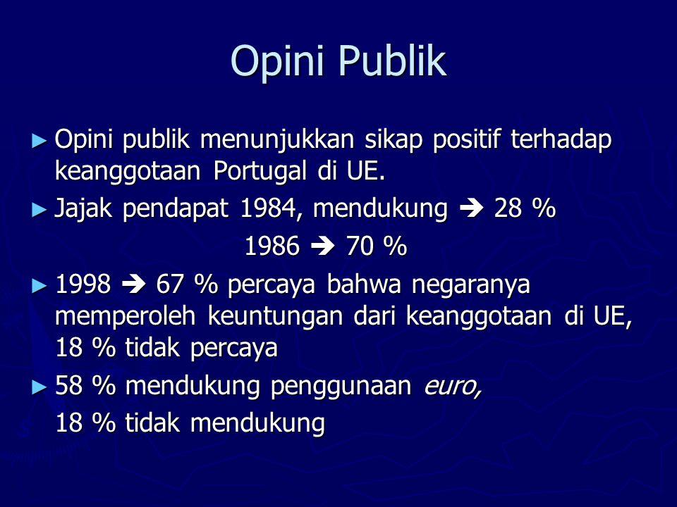 Opini Publik Opini publik menunjukkan sikap positif terhadap keanggotaan Portugal di UE. Jajak pendapat 1984, mendukung  28 %